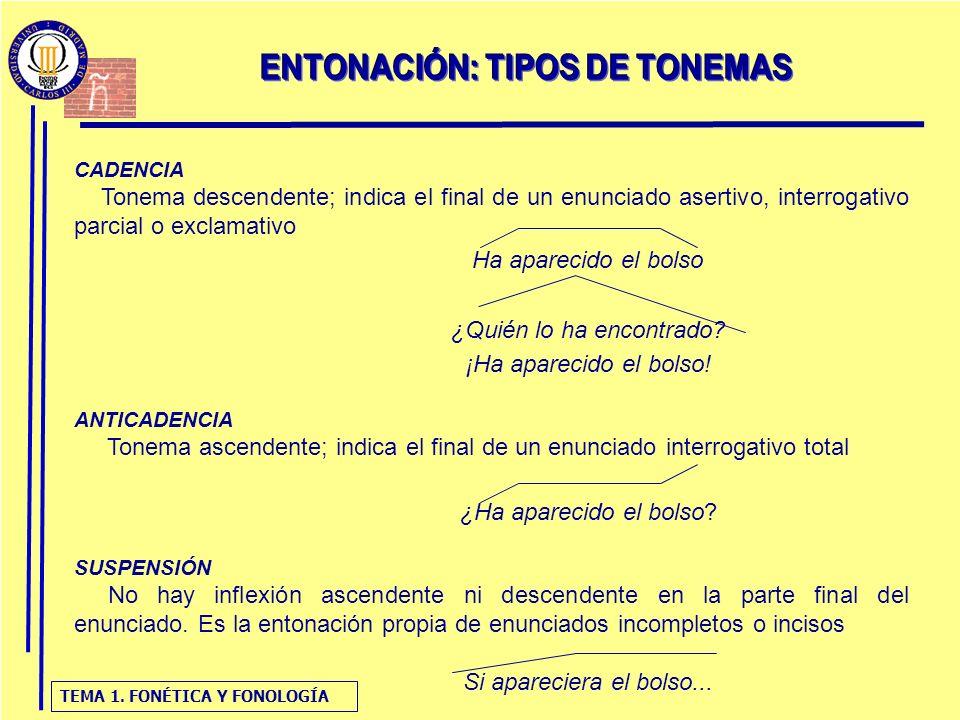 ENTONACIÓN: TIPOS DE TONEMAS