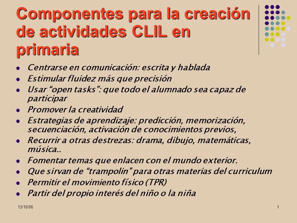 Componentes para la creación de actividades CLIL en primaria