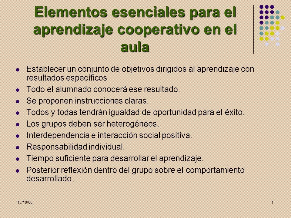 Elementos esenciales para el aprendizaje cooperativo en el aula