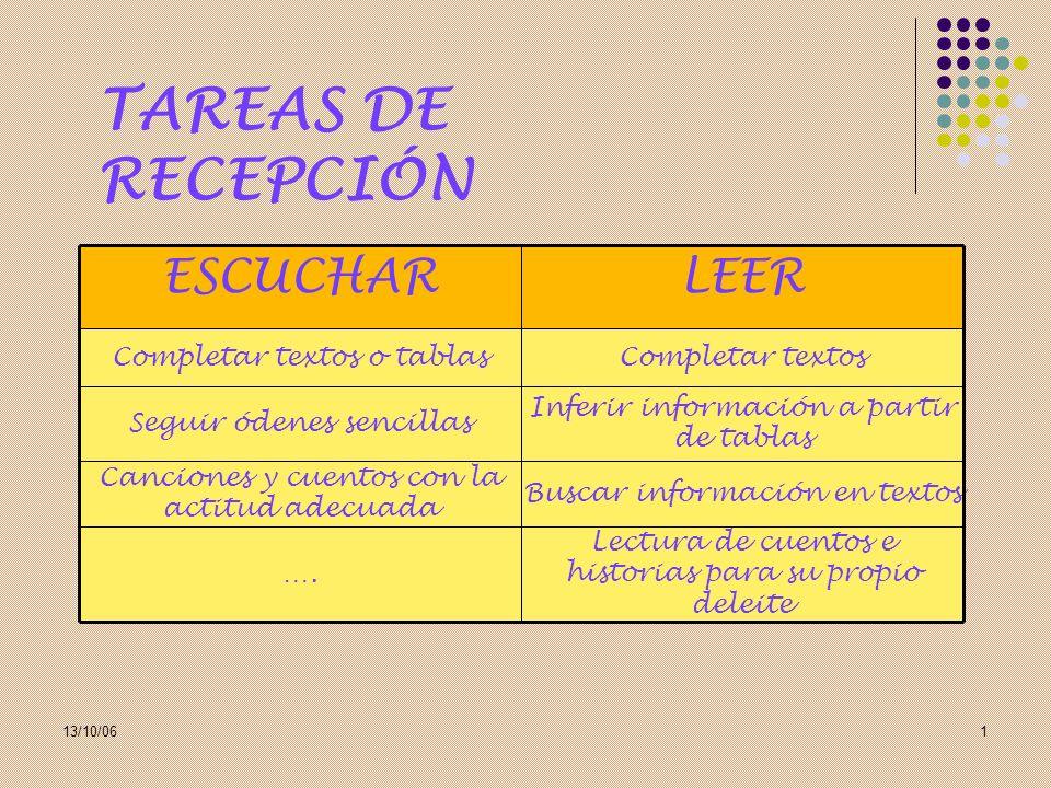 TAREAS DE RECEPCIÓN LEER ESCUCHAR Buscar información en textos