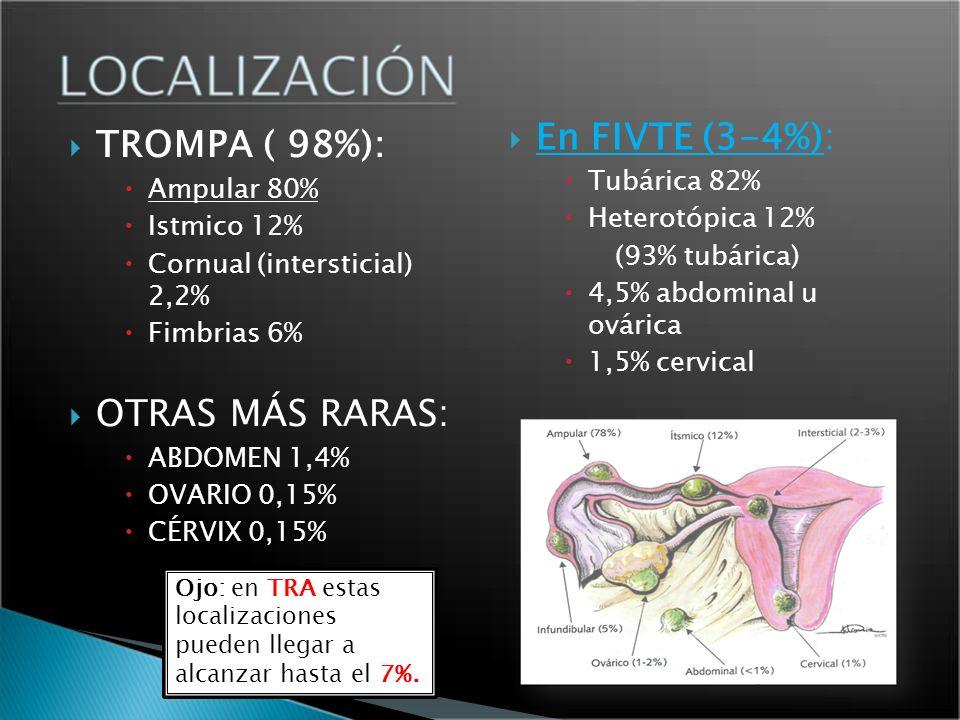 En FIVTE (3-4%): TROMPA ( 98%): OTRAS MÁS RARAS: Tubárica 82%