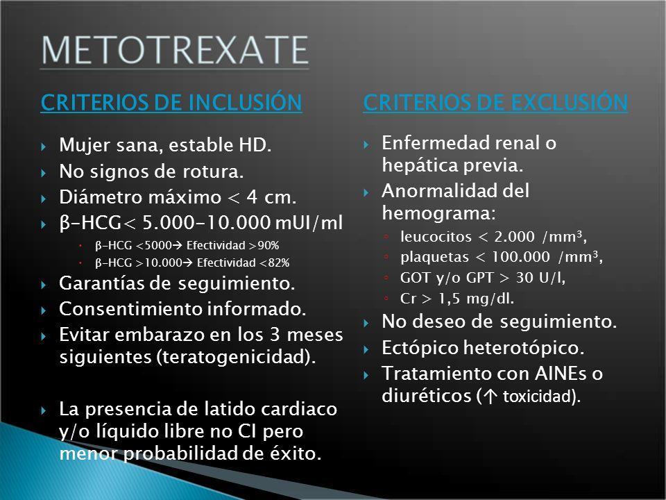 CRITERIOS DE INCLUSIÓN CRITERIOS DE EXCLUSIÓN