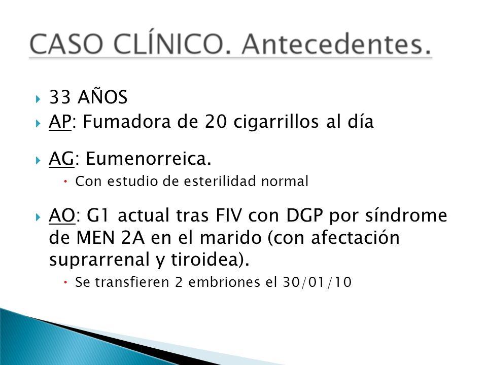 AP: Fumadora de 20 cigarrillos al día AG: Eumenorreica.