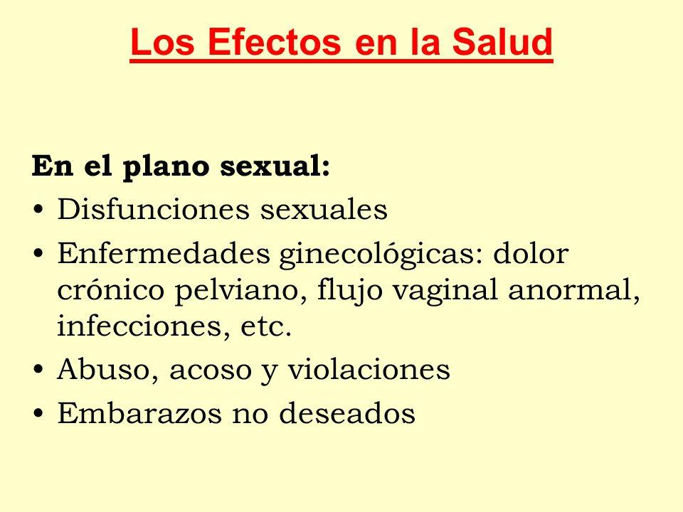 Los Efectos en la Salud En el plano sexual: Disfunciones sexuales