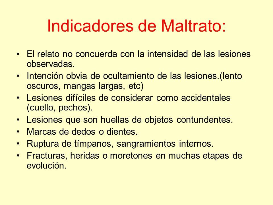 Indicadores de Maltrato: