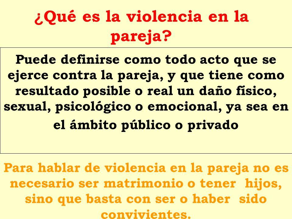 ¿Qué es la violencia en la pareja