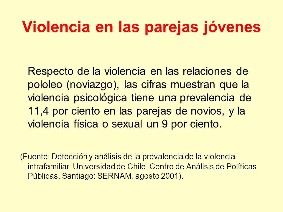 Violencia en las parejas jóvenes