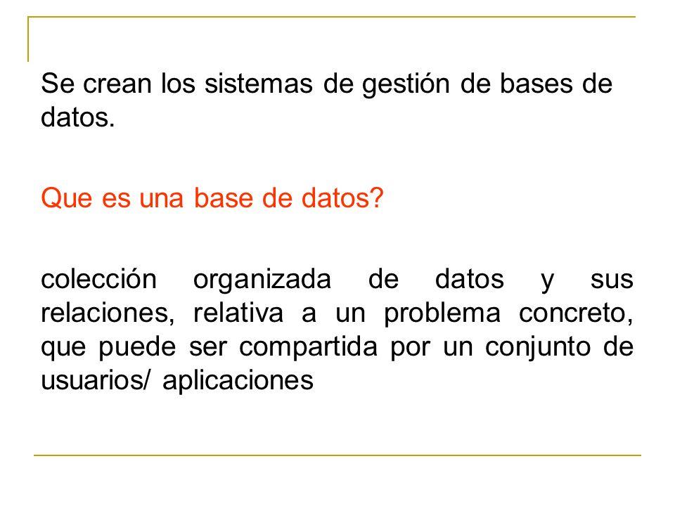 Se crean los sistemas de gestión de bases de datos.