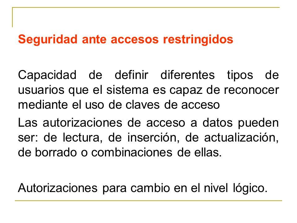 Seguridad ante accesos restringidos