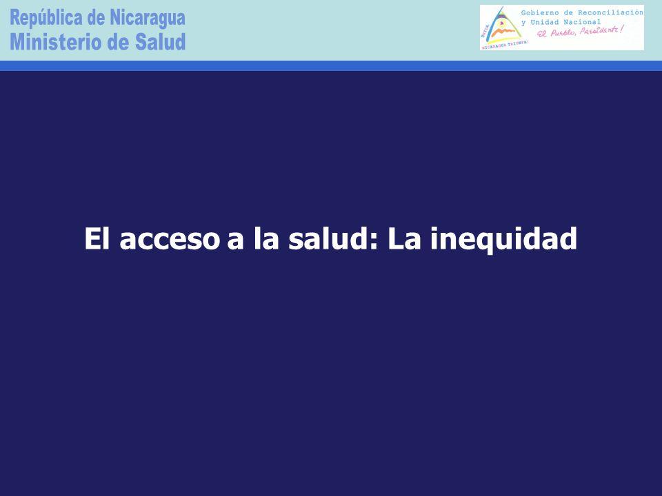 El acceso a la salud: La inequidad