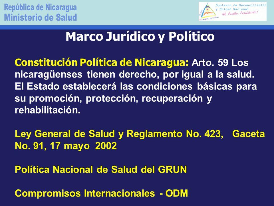Marco Jurídico y Político