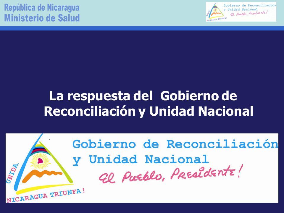 La respuesta del Gobierno de Reconciliación y Unidad Nacional