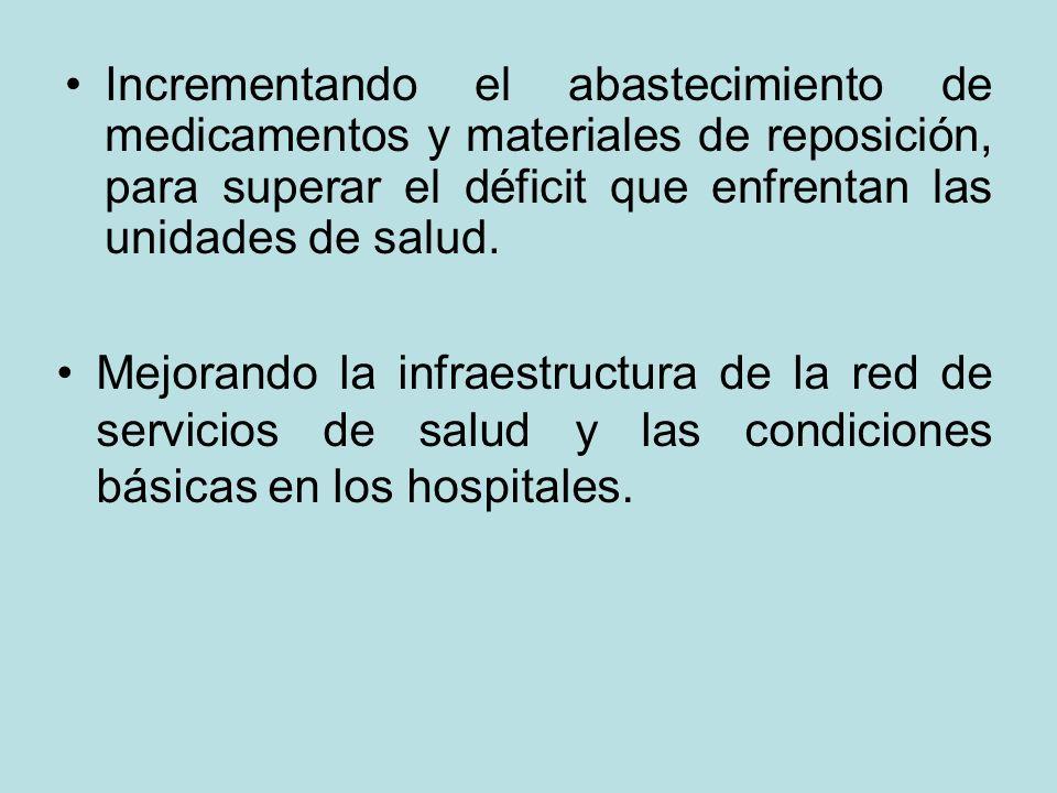 Incrementando el abastecimiento de medicamentos y materiales de reposición, para superar el déficit que enfrentan las unidades de salud.