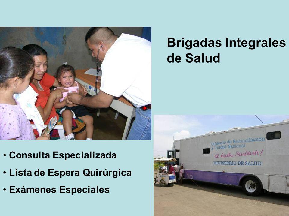 Brigadas Integrales de Salud