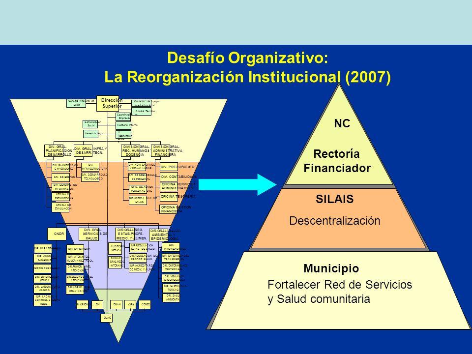 Desafío Organizativo: La Reorganización Institucional (2007)