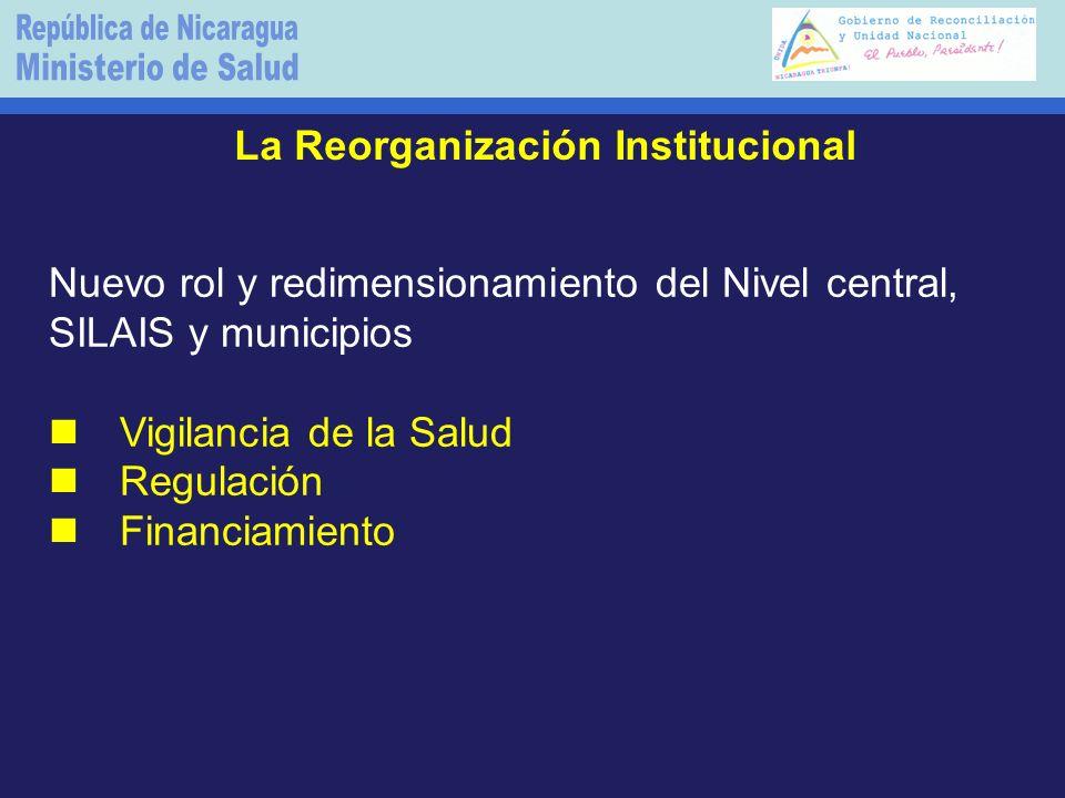 La Reorganización Institucional