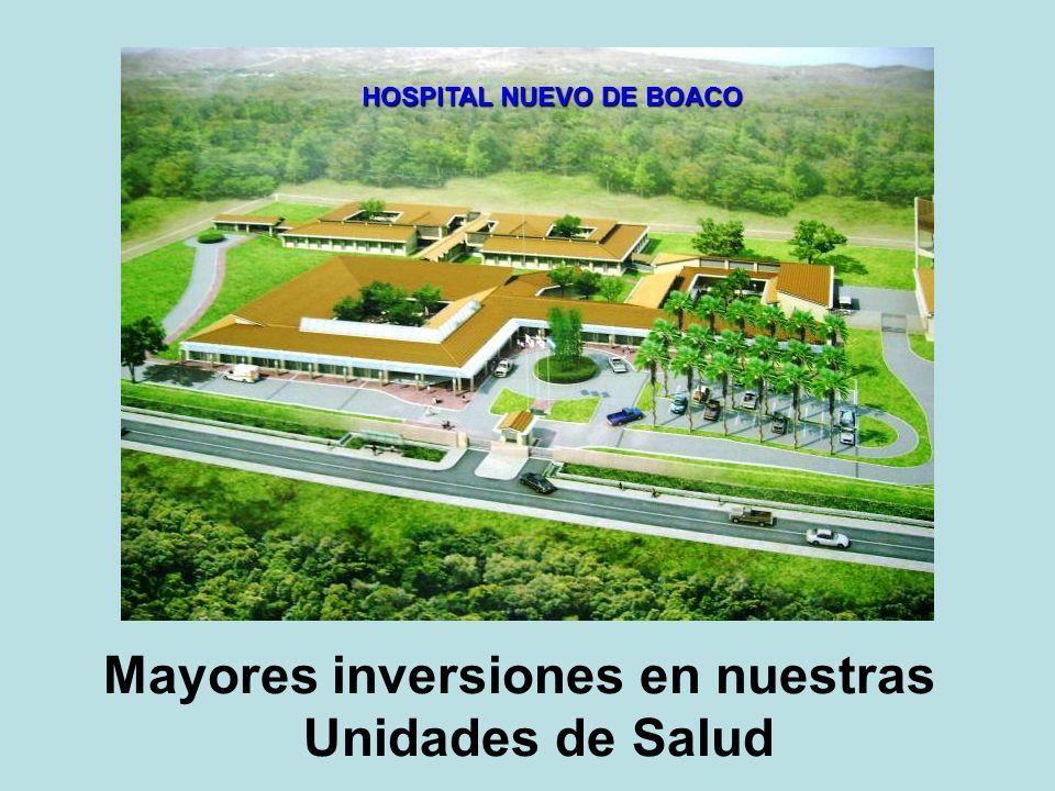 Mayores inversiones en nuestras Unidades de Salud