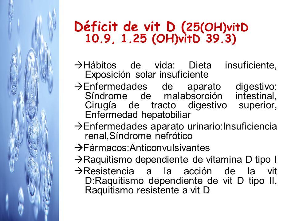 Déficit de vit D (25(OH)vitD 10.9, 1.25 (OH)vitD 39.3)