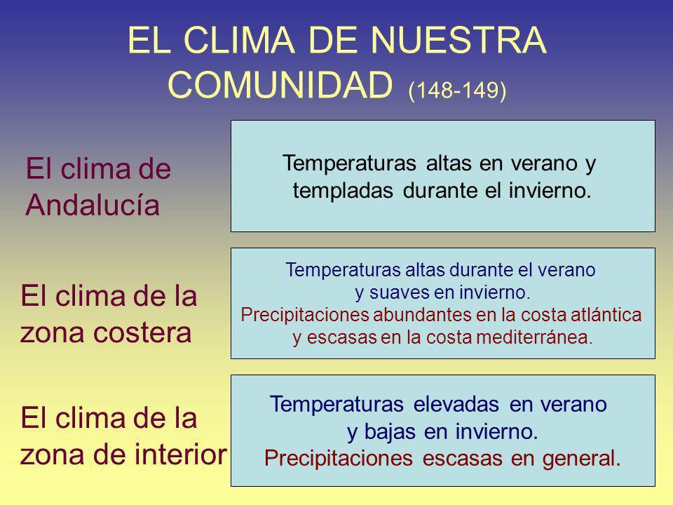 EL CLIMA DE NUESTRA COMUNIDAD (148-149)