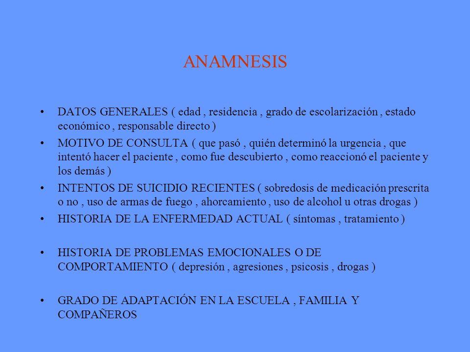 ANAMNESIS DATOS GENERALES ( edad , residencia , grado de escolarización , estado económico , responsable directo )