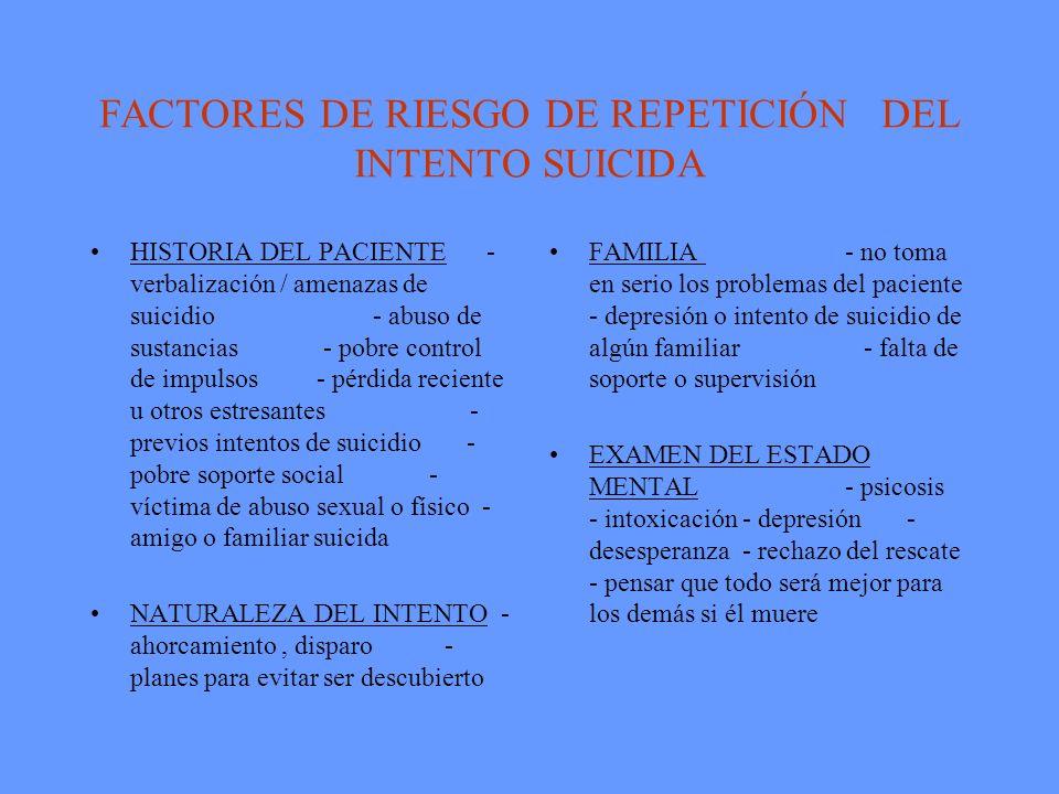 FACTORES DE RIESGO DE REPETICIÓN DEL INTENTO SUICIDA