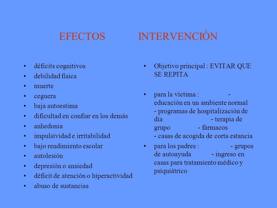 EFECTOS INTERVENCIÓN déficits cognitivos debilidad física muerte