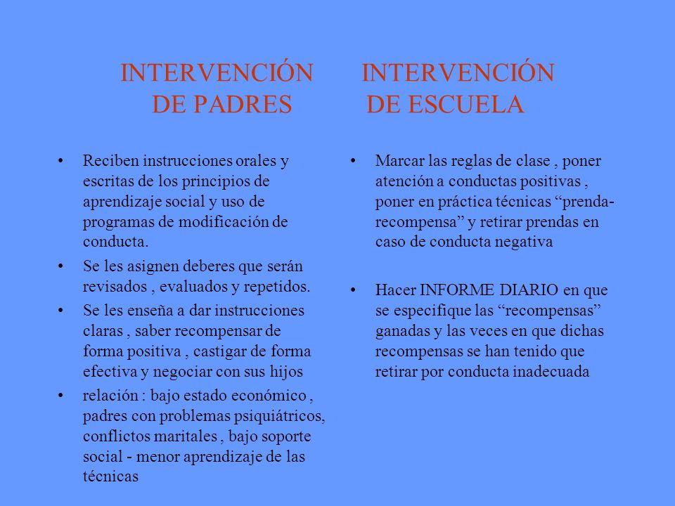 INTERVENCIÓN INTERVENCIÓN DE PADRES DE ESCUELA