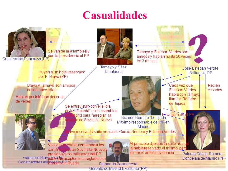 Casualidades Tamayo y Sáez Diputados