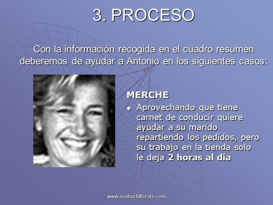 3. PROCESO Con la información recogida en el cuadro resumen deberemos de ayudar a Antonio en los siguientes casos: