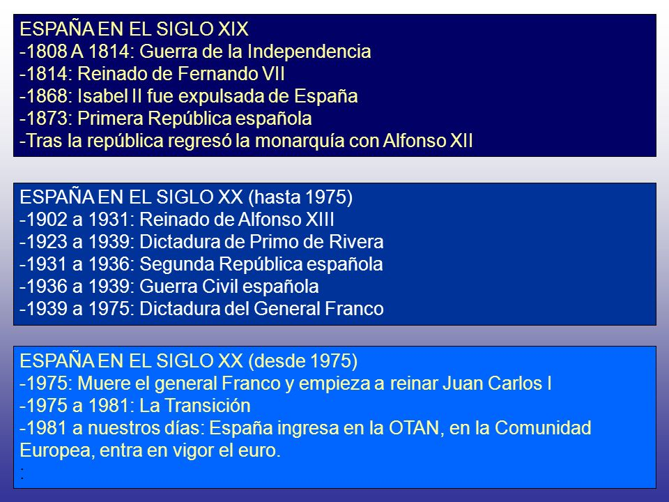 ESPAÑA EN EL SIGLO XIX 1808 A 1814: Guerra de la Independencia. 1814: Reinado de Fernando VII. 1868: Isabel II fue expulsada de España.