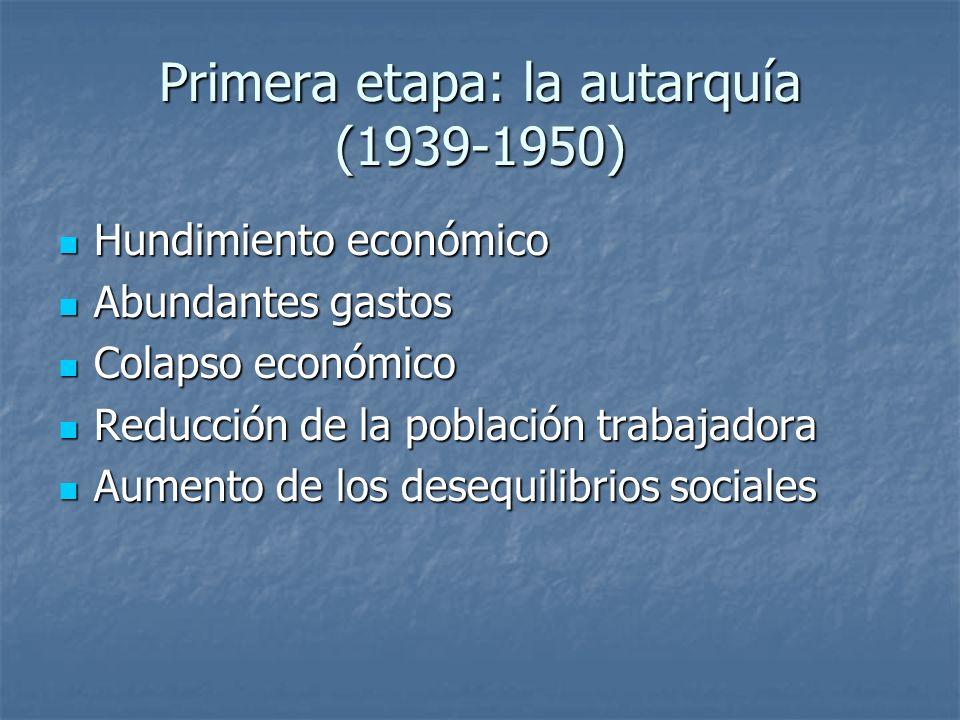 Primera etapa: la autarquía (1939-1950)