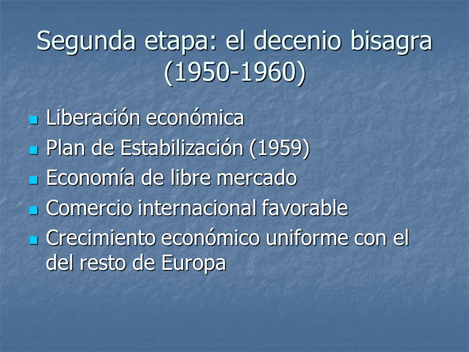 Segunda etapa: el decenio bisagra (1950-1960)