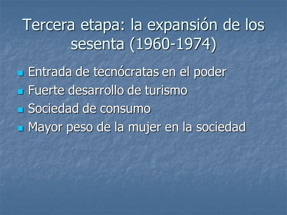 Tercera etapa: la expansión de los sesenta (1960-1974)