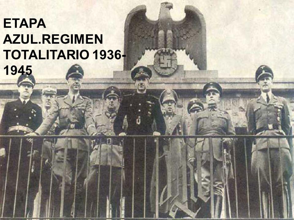 ETAPA AZUL.REGIMEN TOTALITARIO 1936-1945