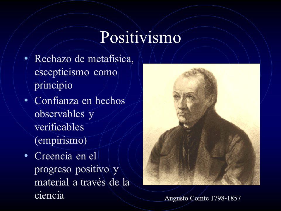 Positivismo Rechazo de metafísica, escepticismo como principio
