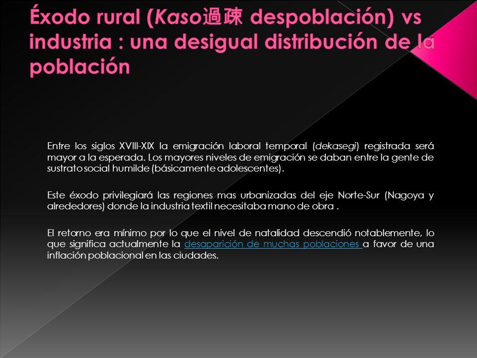 Éxodo rural (Kaso過疎 despoblación) vs industria : una desigual distribución de la población