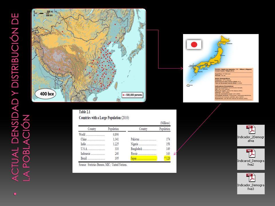 Actual densidad y distribución de la población