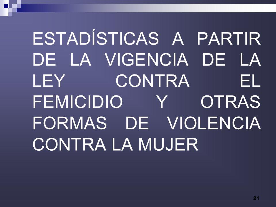 ESTADÍSTICAS A PARTIR DE LA VIGENCIA DE LA LEY CONTRA EL FEMICIDIO Y OTRAS FORMAS DE VIOLENCIA CONTRA LA MUJER