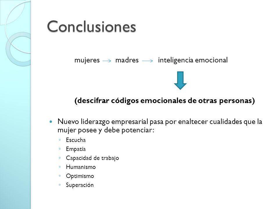 Conclusiones mujeres madres inteligencia emocional
