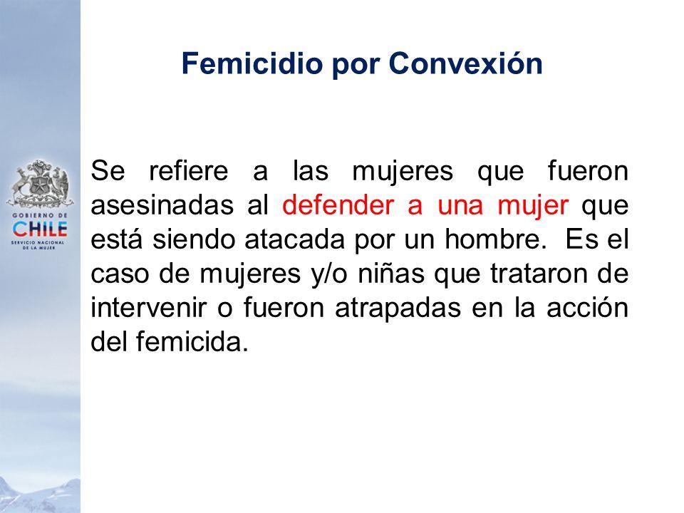 Femicidio por Convexión