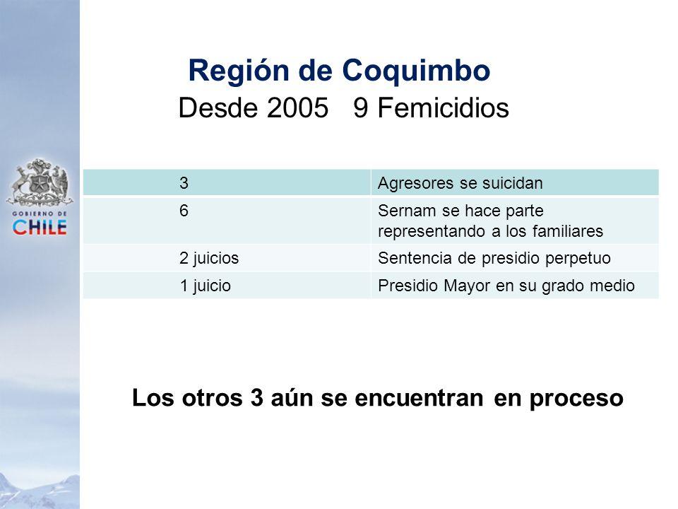 Región de Coquimbo Desde 2005 9 Femicidios