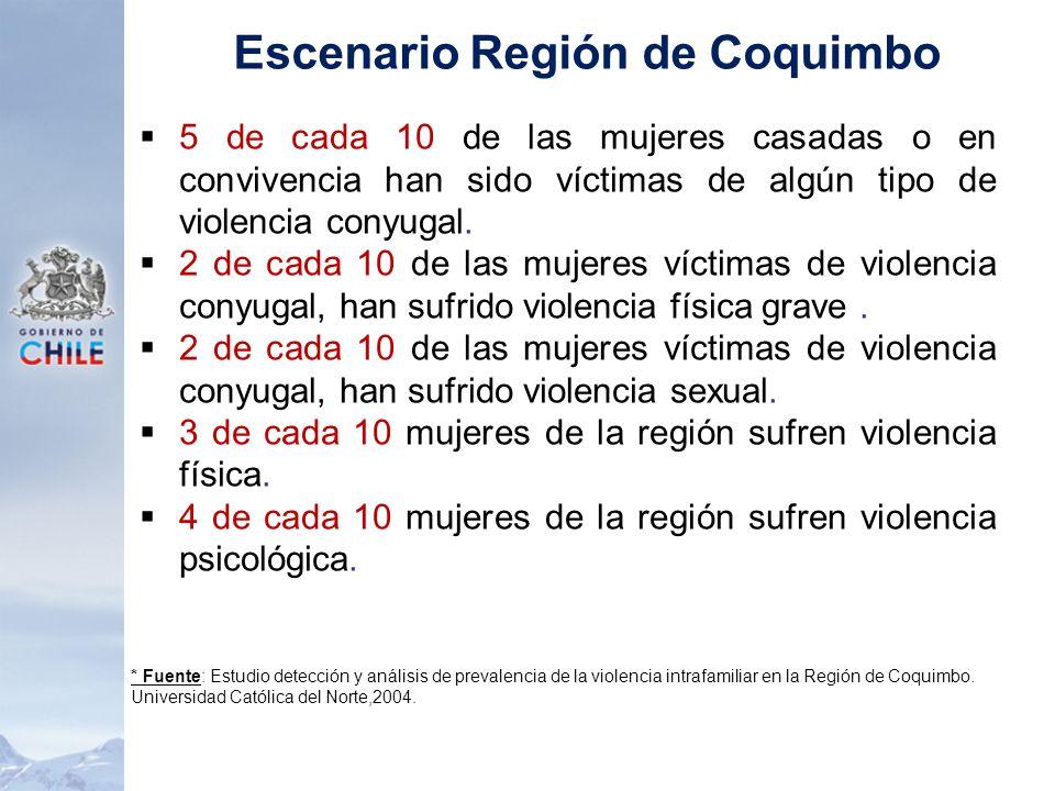 Escenario Región de Coquimbo