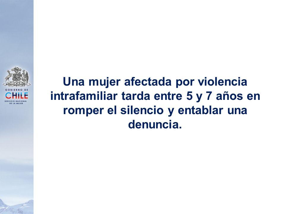 Una mujer afectada por violencia intrafamiliar tarda entre 5 y 7 años en romper el silencio y entablar una denuncia.