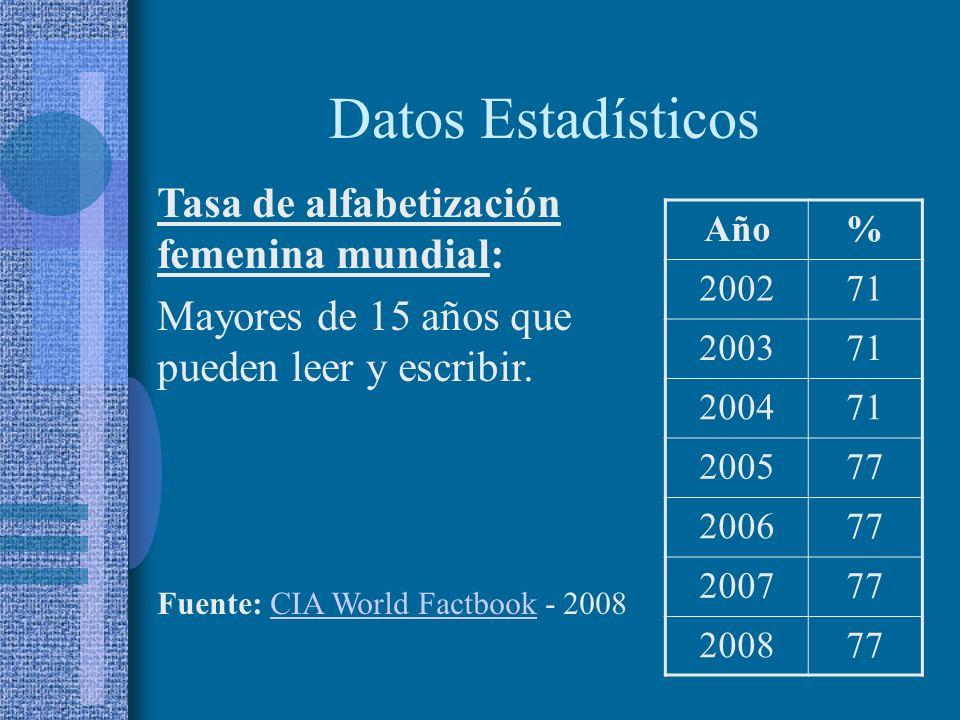 Datos Estadísticos Tasa de alfabetización femenina mundial: