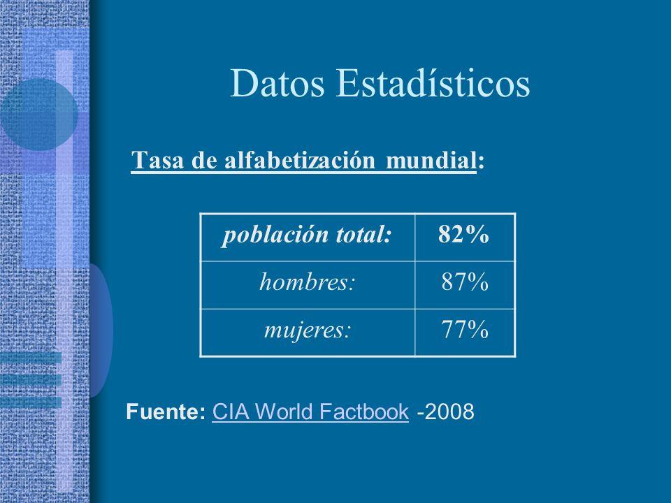 Datos Estadísticos Tasa de alfabetización mundial: población total:
