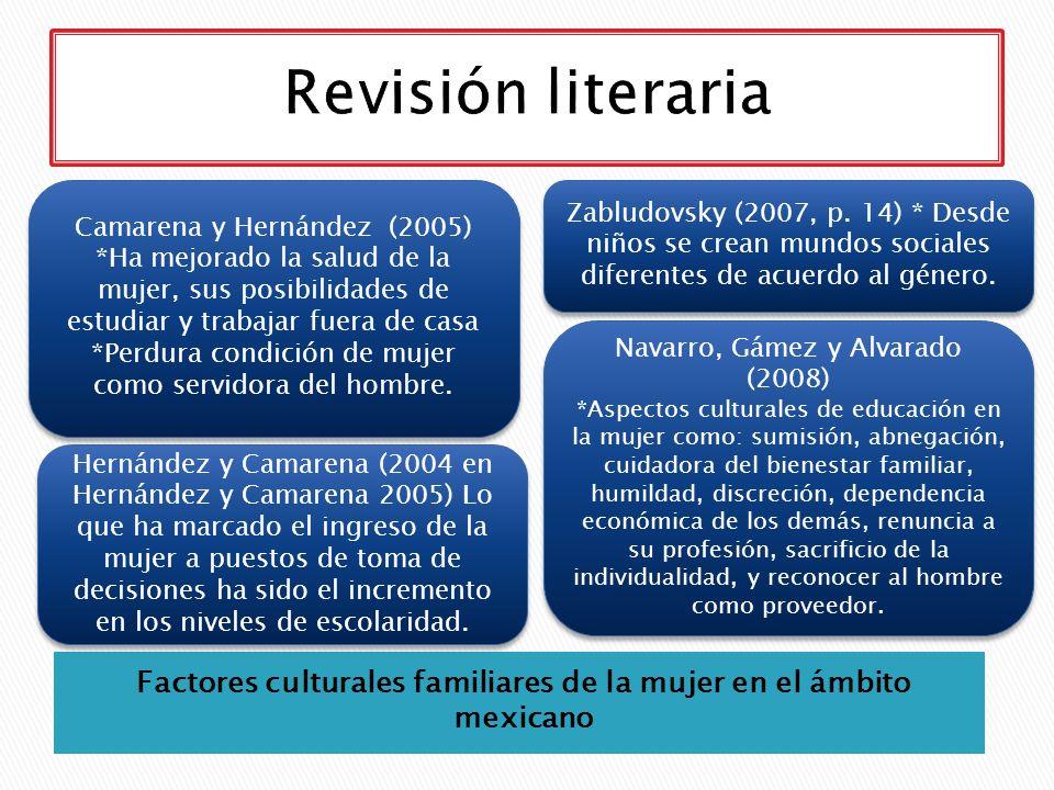 Factores culturales familiares de la mujer en el ámbito mexicano