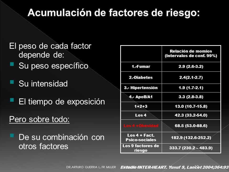 Acumulación de factores de riesgo: