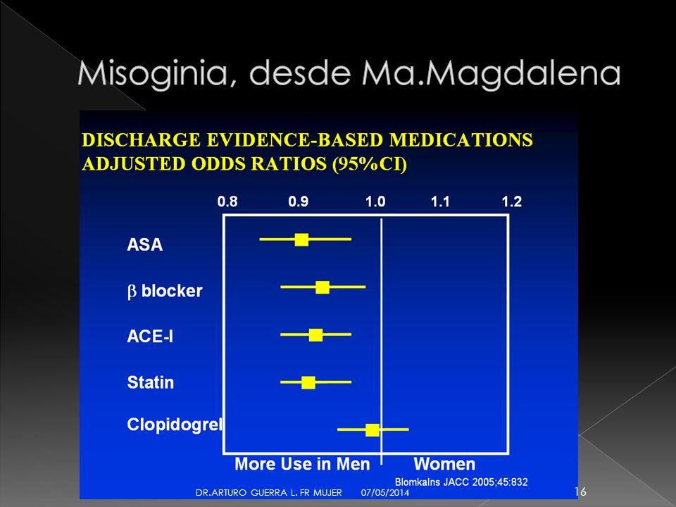 Misoginia, desde Ma.Magdalena