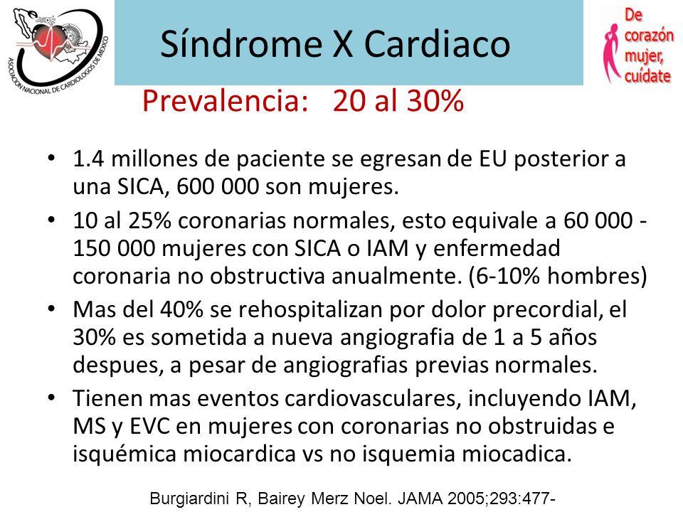 Síndrome X Cardiaco Prevalencia: 20 al 30%
