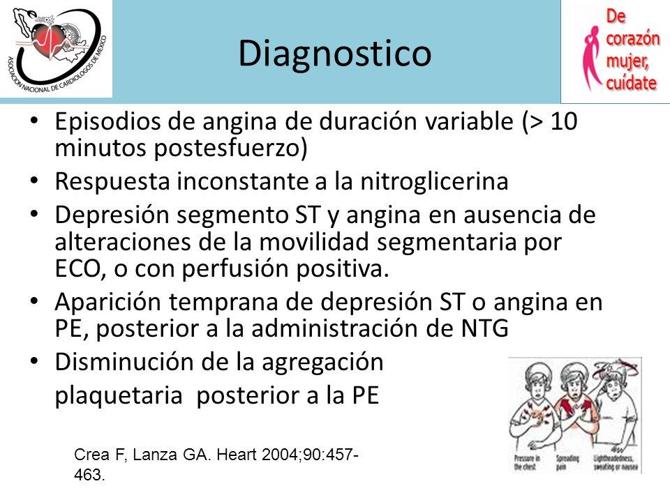 Diagnostico Episodios de angina de duración variable (> 10 minutos postesfuerzo) Respuesta inconstante a la nitroglicerina.